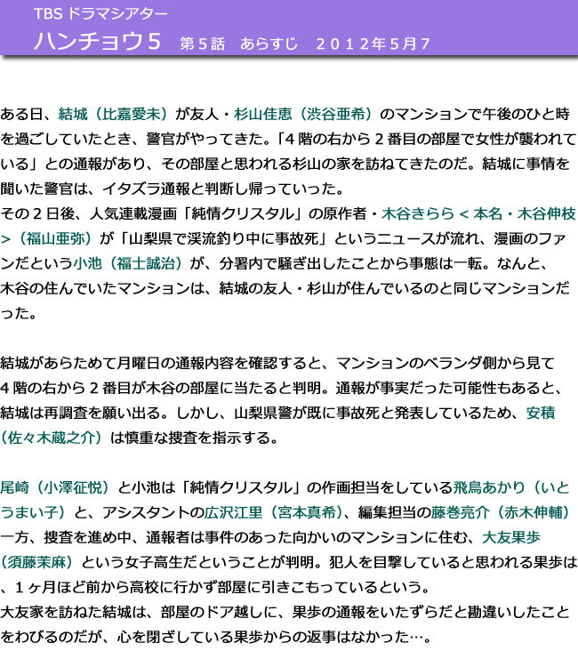 ハンチョウ 第5話あらすじ.jpg